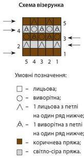 Виготовлення в язаного виробу » mozok.click 19dbfad00c5e7