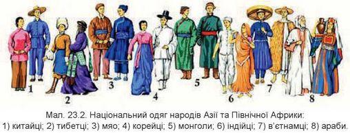 Український етнічний стиль » mozok.click 7acf05eceaff2