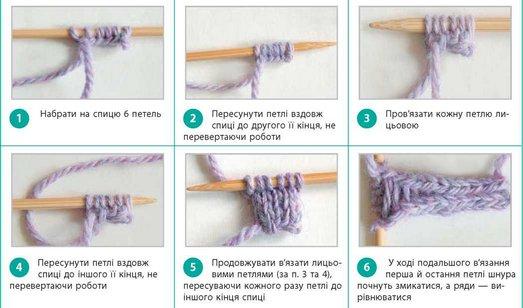 Технологія такого плетіння шнурів дуже проста (мал. 9.7)  через отвір у  котушці знизу вгору пропускають кінець нитки. Після цього робочу нитку  потрібно ... 52ce7d2f3cb5a