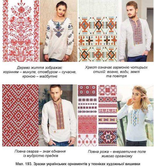 Також наявні різні прийоми формоутворення одягу  за допомогою незши-тих  шматків тканини (пояси 3a5b04cadc577